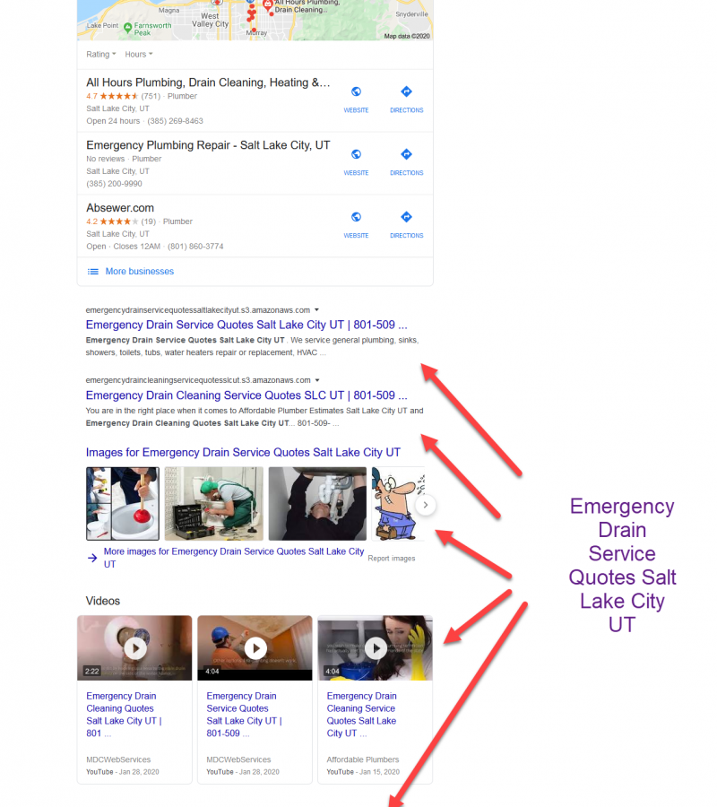 Google Multiple First Page Listings in HOURS